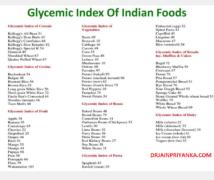 Glycaemic index , Glycaemic Load